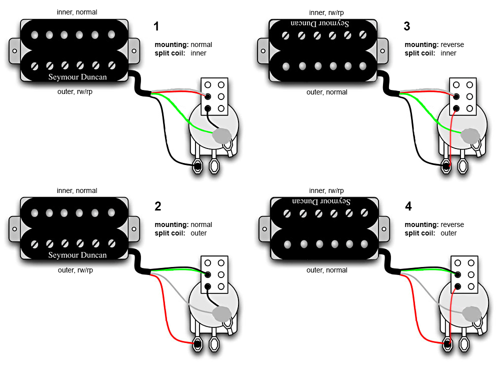 Humbucker Single Coil Pickup Wiring on telecaster with humbucker wiring